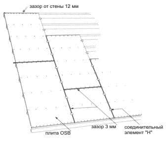 Схема монтажа пола из ОСБ плит