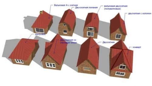 Варианты конструкции крыш в частных домах