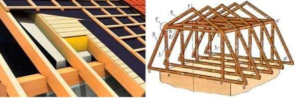 Конструкция ломаной мансардной крыши