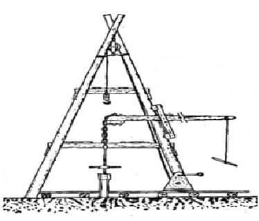 Схематическое изображение бурильной установки