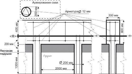 Чертеж элементов конструкции с размерами