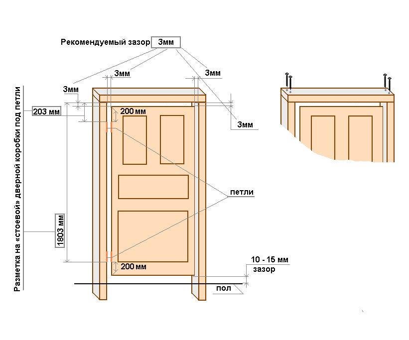Схема расположения деталей древи. Размеры.