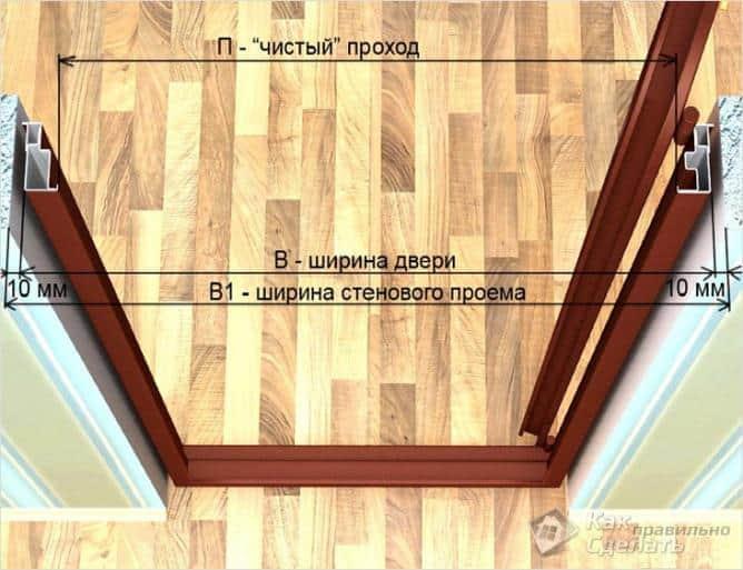 Схема расположения коробки в дверном проеме