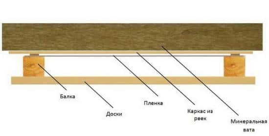 Для деревянных полов
