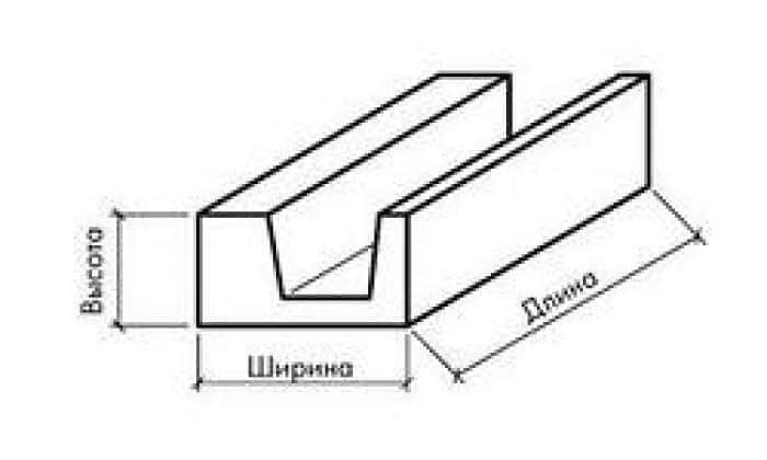 Размеры u-образных газобетонных блоков
