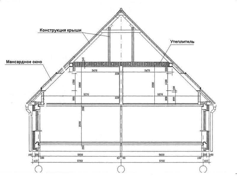 Расположение конструктивных элементов