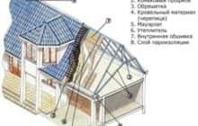 Проекты мансардных крыш