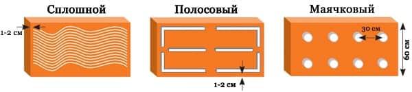 Различные способы нанесения клея на пеноплекс