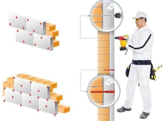 Как крепить зонтик на пеноплекс к стене