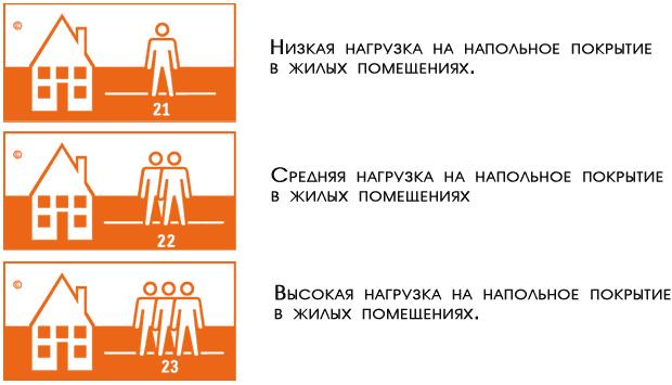 21 - 23 класс
