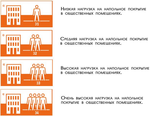 31 - 34 класс