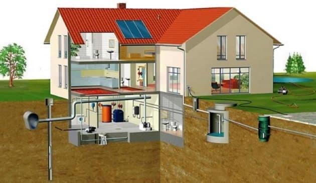 Газоснабжение жилых и производственных объектов