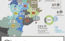 Программу реновации в ТиНАО планируется завершить в 2023 году